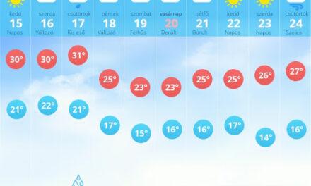 Most még hőség van, de a héten tényleg vége lesz a nyárnak, hidegfront jön, a fűtést is lehet már kérni